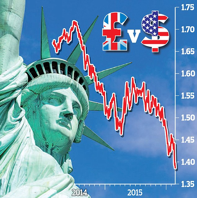 How 'Brexit' Will Affect the American Economy